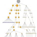 --node-radius=size