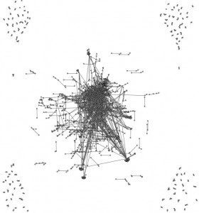 """The graph after filtering out the """"superfluous"""" hits"""
