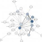 Log file as a graph